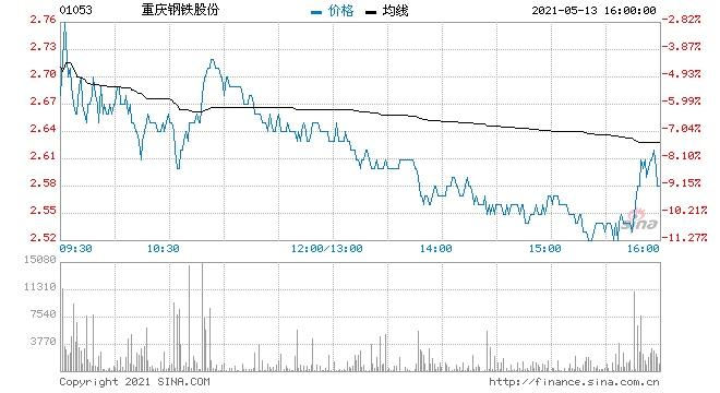 港股钢铁煤炭有色金属等周期股全线重挫