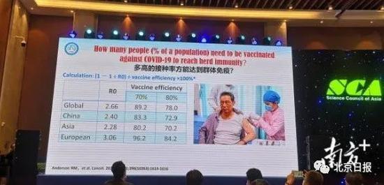 钟南山晒自己接种新冠疫苗现场图并给出两个数据