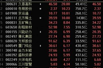 稀土价格7月反转机构称估值重构龙头股价猛涨90%低位概念股亮相(名单)